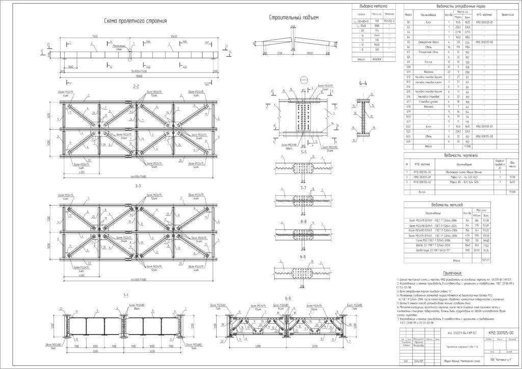 18-метровый мост